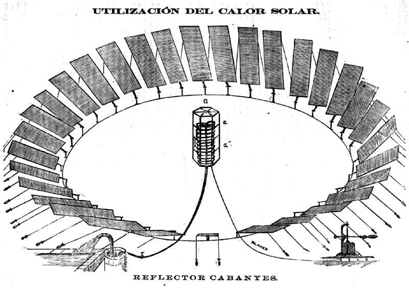 Resultado de imagen de regulador de aire comprimido isidoro cabanyes